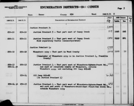 Wood County Texas 1940 census EDs 10-15